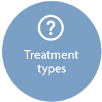 Treatment types